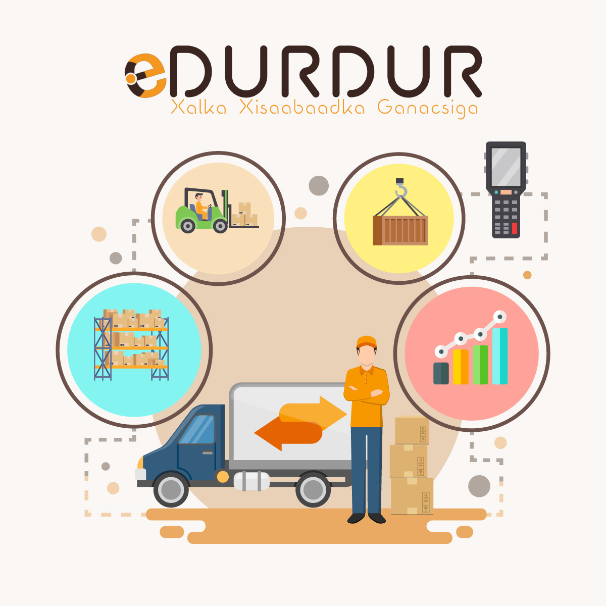 eDURDUR - Inventory Management System